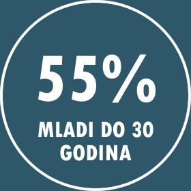 Dobna